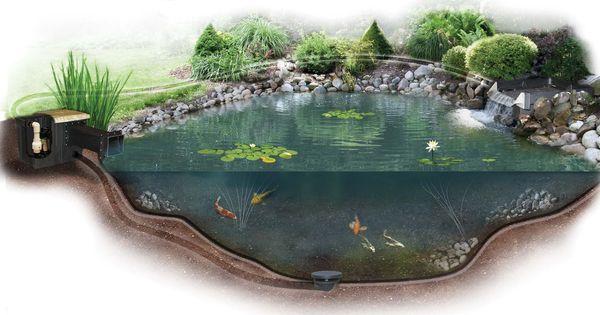 Large ponds pro series large pond kit complete for 24 for Koi zone pond aquatics