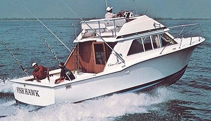 Top Fishing Boats Of All Time Saltwater Sportsman S List Of