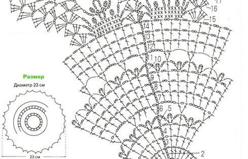Delicadezas en crochet Gabriela: Carpetas | Atrapasueños y ...