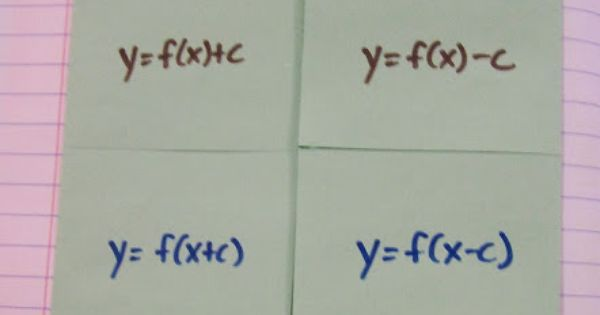 Math = Love: Algebra 2 INB Pages - Function Transformations and Linear