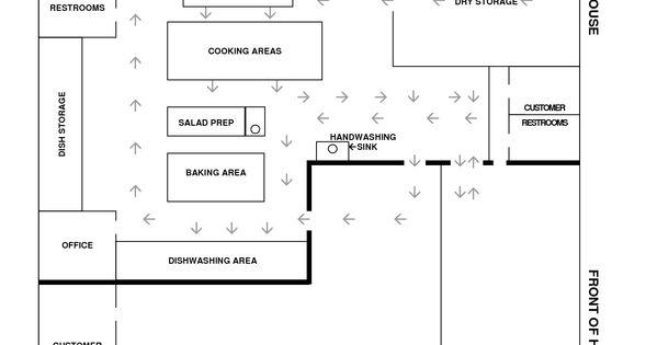 Restaurant Floor Plan Template Free: Free Restaurant Floor Plan