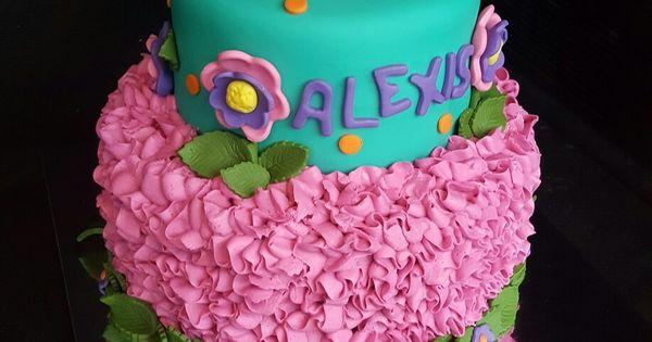 Cbf Abs For Cake