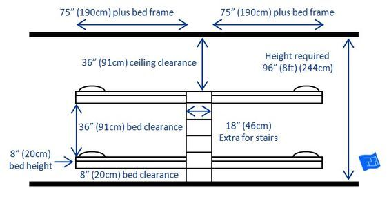 The Most Common Arrangement For Built In Bunk Beds For 4 Bunks Designed For A Ceiling Height Of 8ft Bunk Beds Built In Built In Bunks Bunk Beds With Stairs