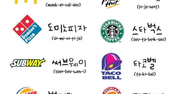 List Of Foreign Fast Food Chains