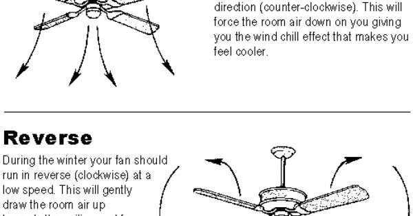 Ceiling Fan Direction In Winter And Summer Casual Crafter