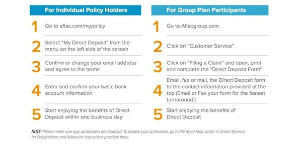 Get your claim paid next day direct deposit right into your - aflac claim form