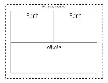 Part Part Whole Mat For Addition And Subtraction Part Part Whole First Grade Math Addition And Subtraction
