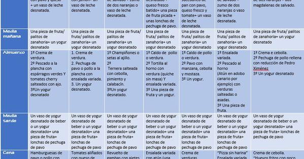 dieta paleolitica menu semanal pdf
