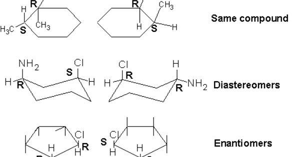Enantiomers Vs Diastereomers Organic Chemistry Study Organic Chemistry Organic Chem