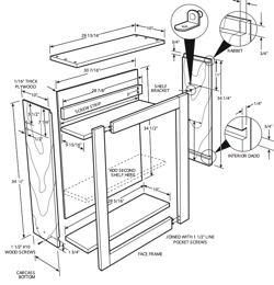 Kitchen Cabinet Plans Pdf Building Cabinets Wooden