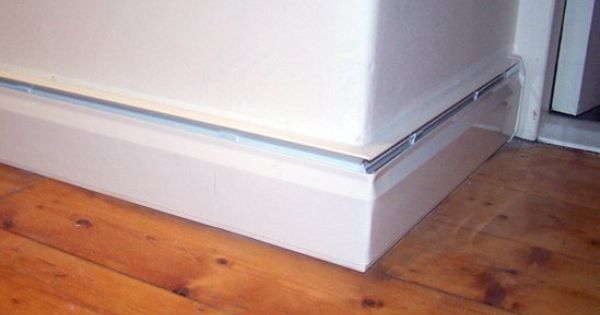 Thermodul Baseboard Radiator Baseboard Heater Covers