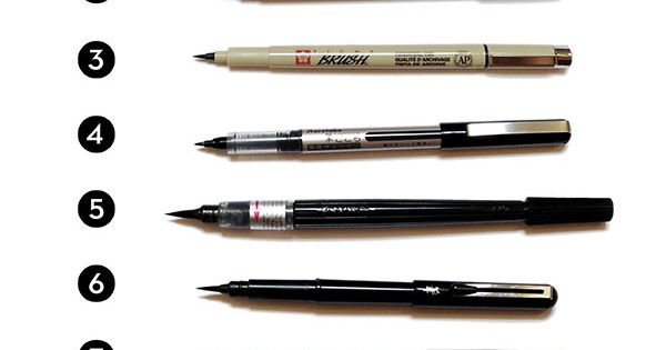 A Guide To Drawing Pens From Inktober Art Materials