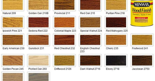 In 24 Wood Tone Colors Penetrates Stains And Seals Bare