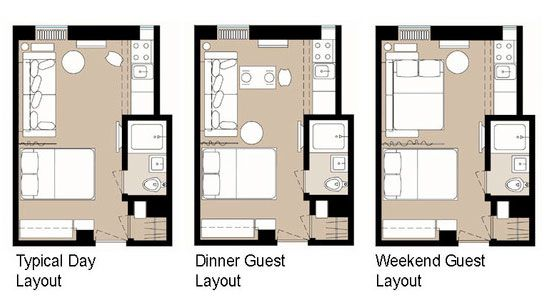 5 Smart Studio Apartment Layouts Small Apartment Layout Apartment Layout Studio Apartment Floor Plans
