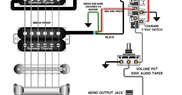 guitar wiring diagrams 2 single coil images • the world s catalog of ideas