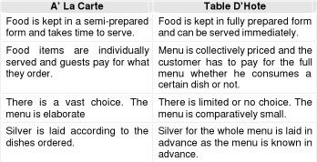 The Difference Between A La Carte And Table D Hote Food Items