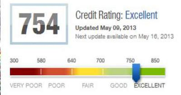 What is the best credit score checker uk