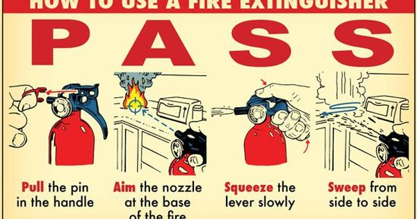 How To Use A Fire Extinguisher Fire Extinguisher Fire