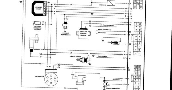 Nissan 1400 electrical wiring diagram | nissan | Pinterest ...: nissan 1400 wiring diagram free download at sanghur.org