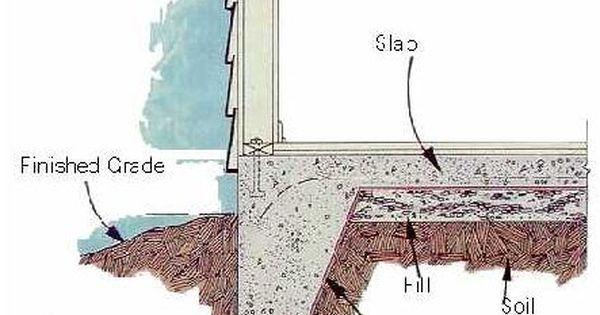 Concrete Footings For A Detached Garage Building Construction Diy Chatroom Diy Home Improvement Concrete Footings Construction Diy Building A Garage