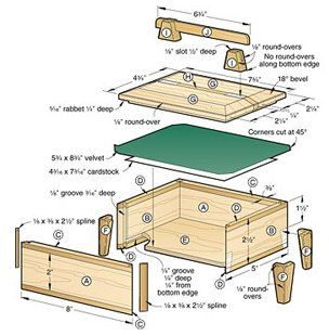 Keepsake Box Plans Bandsaw Box Small Wood Box Wooden Box Plans