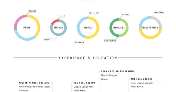 Resume / Curriculum Vitae by Genevieve Dennis, via Behance. A neat idea