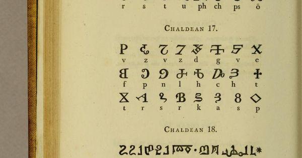 nunavut language alphabet