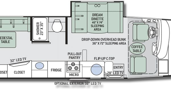 Thor Axis 25 2 Motorhome Floor Plan Motorhome Reviews