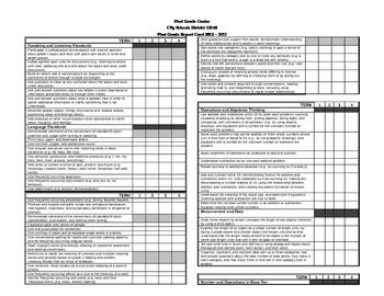 First Grade Common Core Report Card Standards Based Report Cards Teaching Elementary School Teaching Elementary