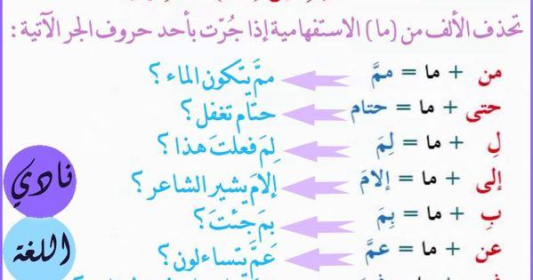 Pin By Ghazala Mohamad On فوائد نحوي ة Learn Arabic Language Arabic Language Learning Arabic