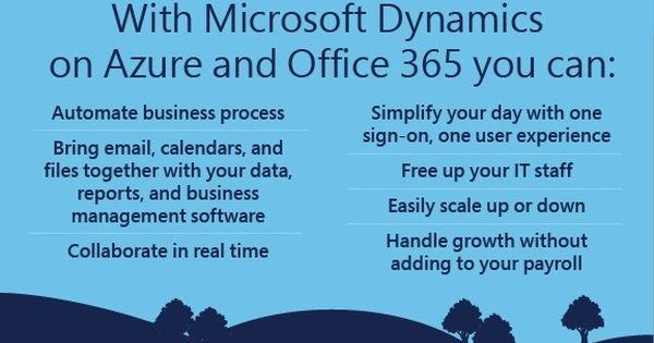 Benefits Of Azure And Office365 On Microsoft Dynamics We Are Microsoft Deployment And Managem Microsoft Dynamics Cloud Computing Platform Business Process