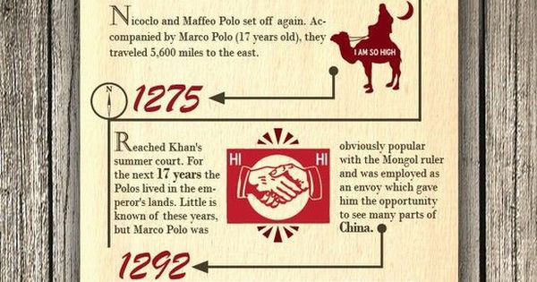 marco polo  mystery of history volume 2  lesson 71