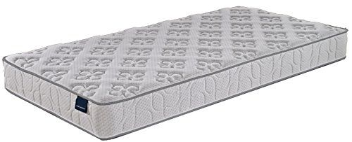 Highly Recommended Mattresses Affordable And Comfortable