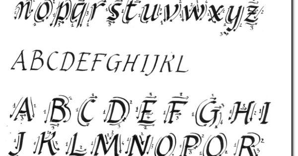 Calligrafia cancelleresca the calligraphy shop