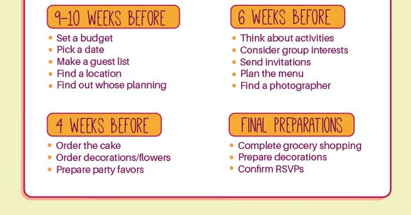 baby shower etiquette and guidelines myregistry pinterest baby