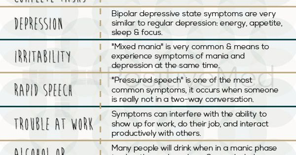 Signs you are dating someone with bipolar disorder