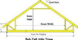 High Quality Attic Trusses 9 Room In Attic Roof Truss Design