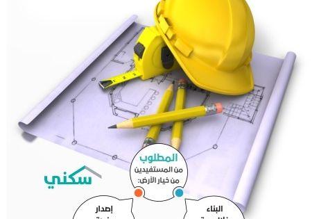 مصادر عكاظ عقود الأراضي المجانية تلزم مستفيدي سكني بإصدار رخص البناء خلال 6 أشهر من استلامها Saudi Arabia News Multimedia