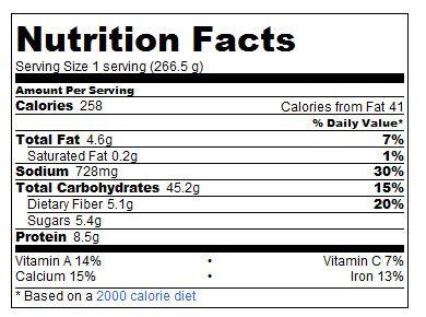 Dairy Free Spaghettio S Milk Free Mom Recipe Nutrition Facts Creamy Broccoli Soup Recipe Spinach Smoothie