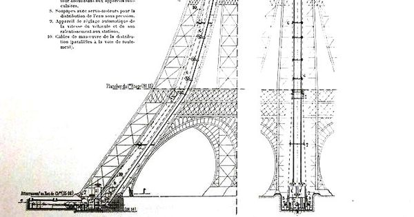 Design architectural drawing eiffel tower for Eiffel architect