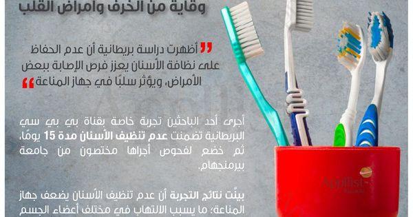 ابليست بالعربية On Twitter Dentist Alpl Health