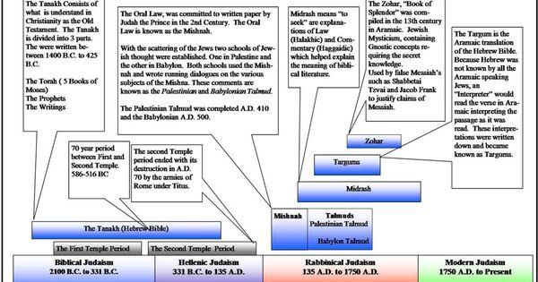 Midrash Tanchuma Vayechi: The secret that Jacob could not reveal
