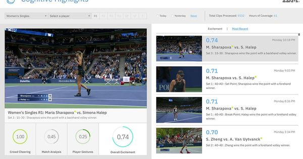 Learn About Ibm S Watson Is Creating Us Open Tennis Highlight Videos Http Ift Tt 2vexgnc On Www Service Fit Tennis Championships Tennis Workout Play Tennis