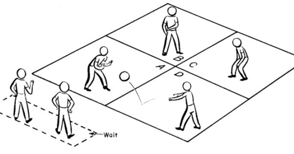 Seldom Red Blog Archive The Realpolitik Of Foursquare Childhood Games 4 Square Game Four Square