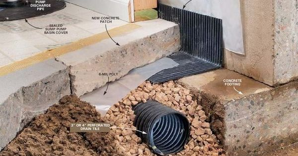 what to do if your foundation cracks interior drain tile foundation
