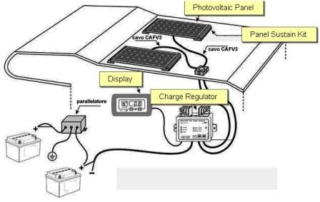 Review Of The Best Rv Battery Chargers And Solar Panel Kits Rv Solar System Rv Solar Rv Solar Panels
