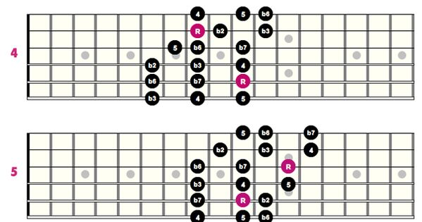 you and tequila guitar tab