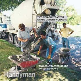How To Pour A Concrete Sidewalk