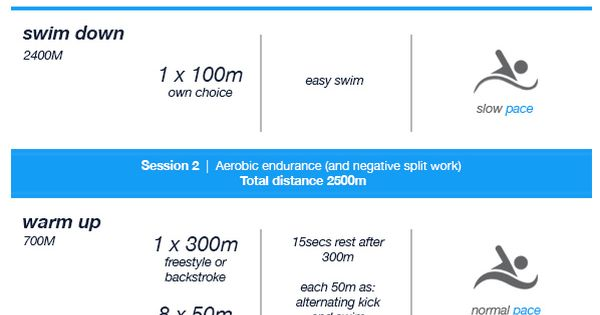 how to get fit swimming