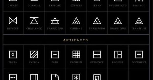 How to learn glyphs in mop